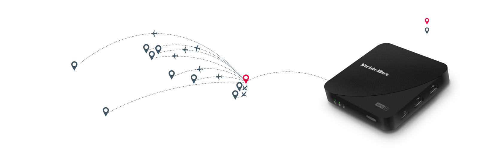 StrideBox Global Locations
